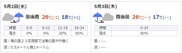 青梅大祭が開催される東京都青梅市周辺の天気予報について